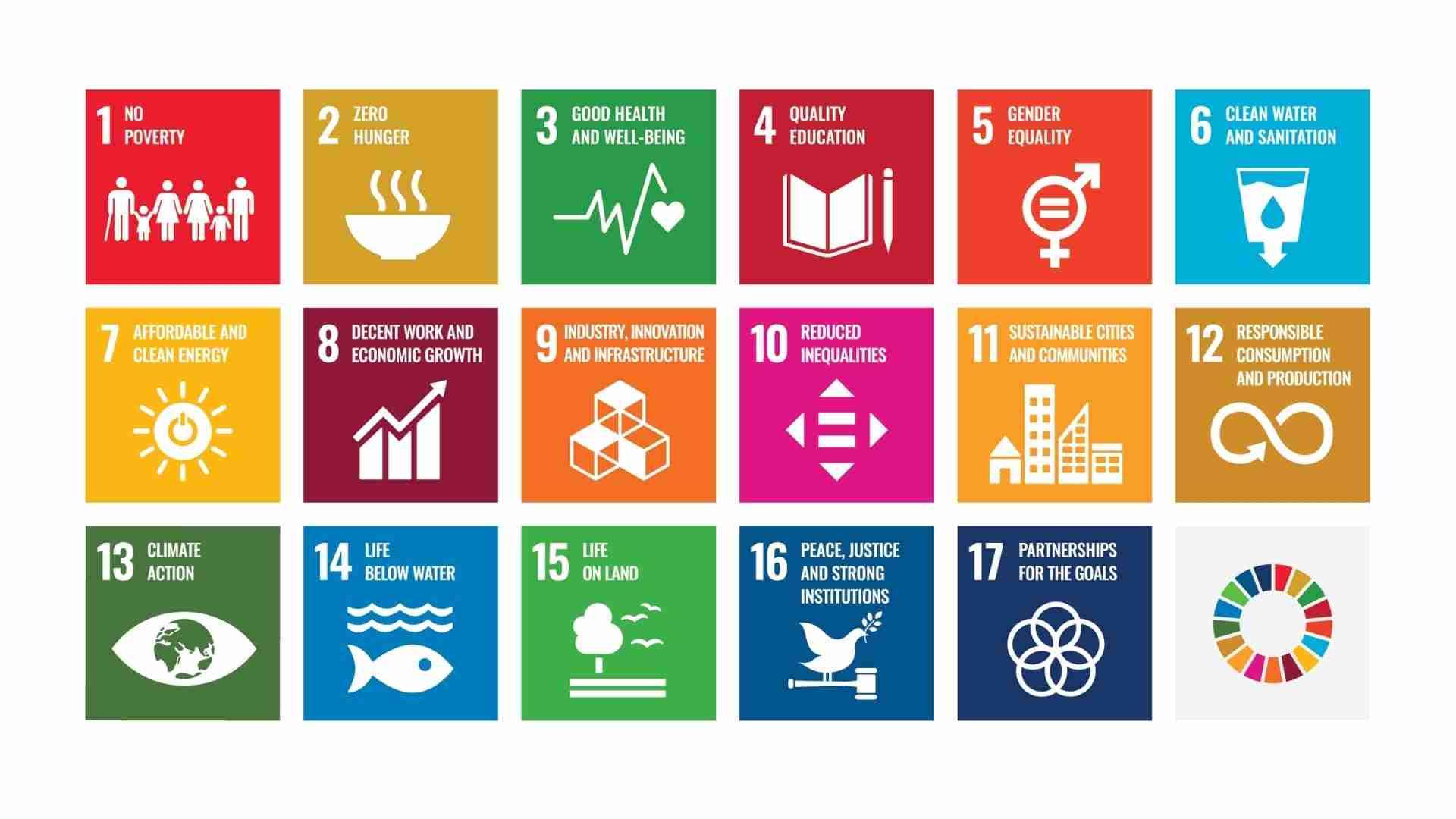 17-goals-agenda-2030-Rumundu