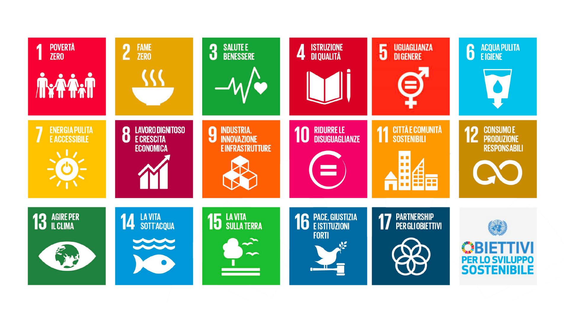 MediterranEU-Agenda-2030-obiettivi-sviluppo-sostenibile